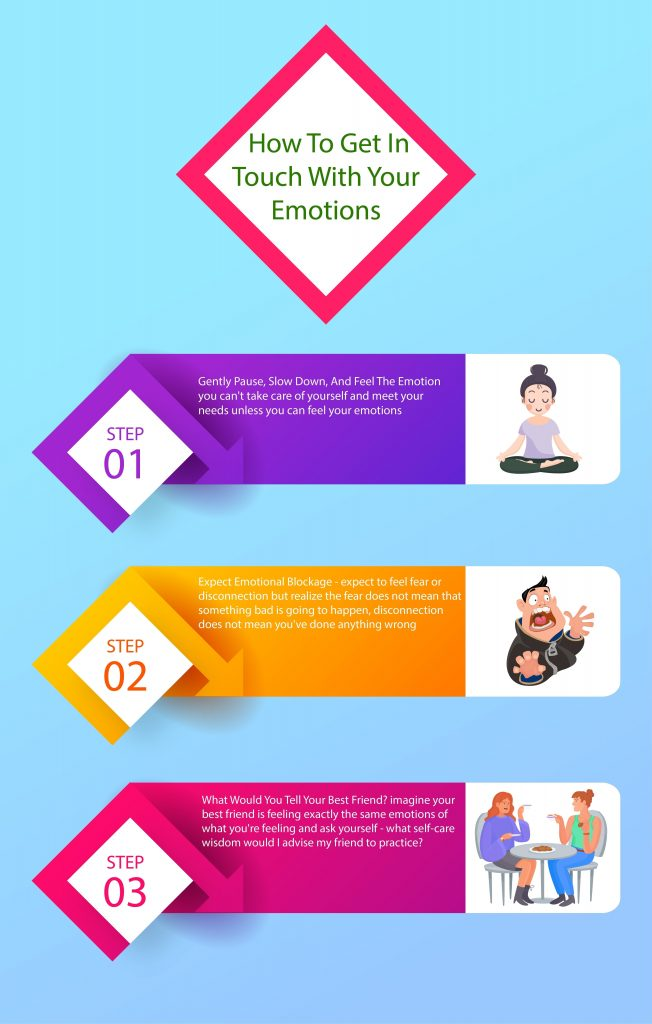 how to get in touch with your emotions