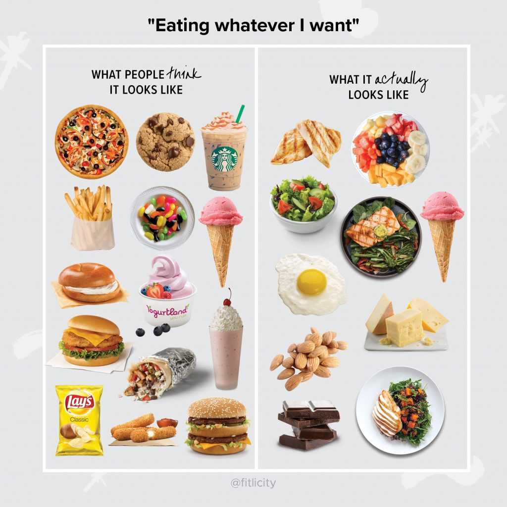 eating whatever you want isn't what you think like tons of sugary foods, instead eating what you want looks like a variety of healthy foods