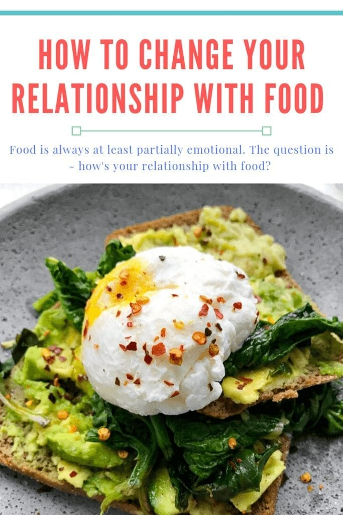 what is your relationship with food