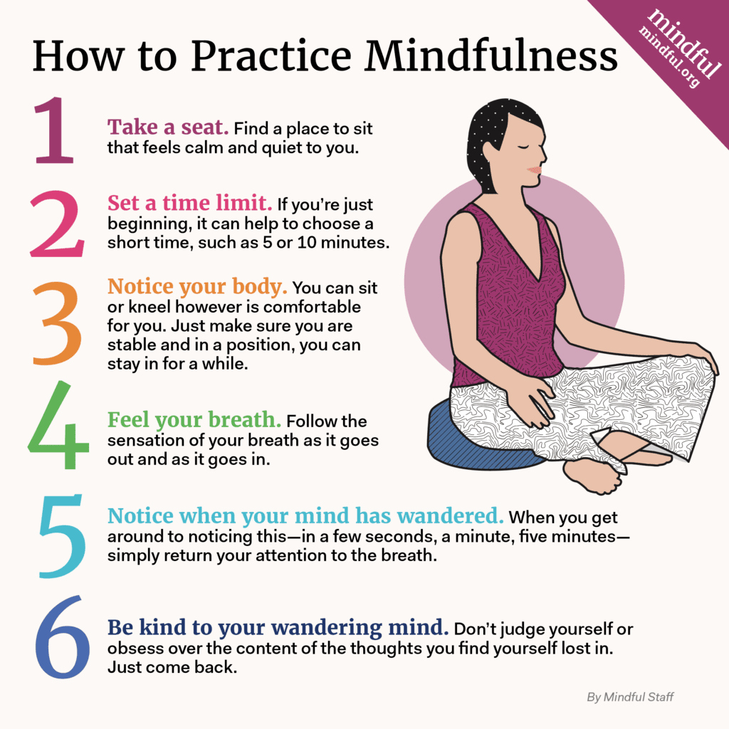 6 steps to practice mindfulness image take a seat, set a time limit, notice your body, feel your breath, notice when mind wandered, be kind to wandering mind