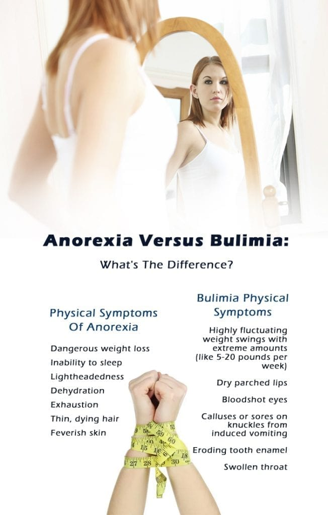 eating enlightenment pinterest image comparing anorexia versus bulimia