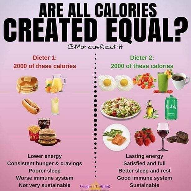 calorie in calorie out math equation